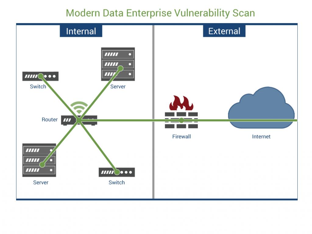 EnterpriseScan